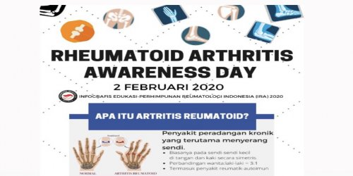 Rheumatoid Arthritis Awareness Day